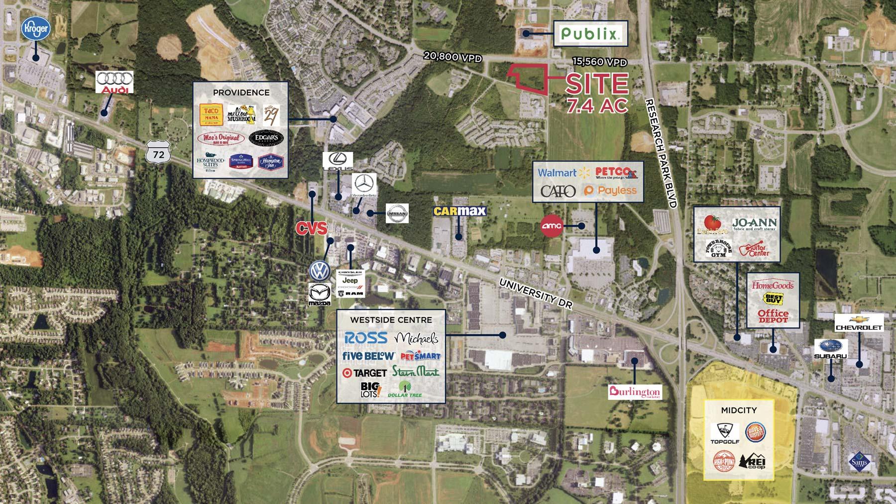 Alabama Real Estate Development